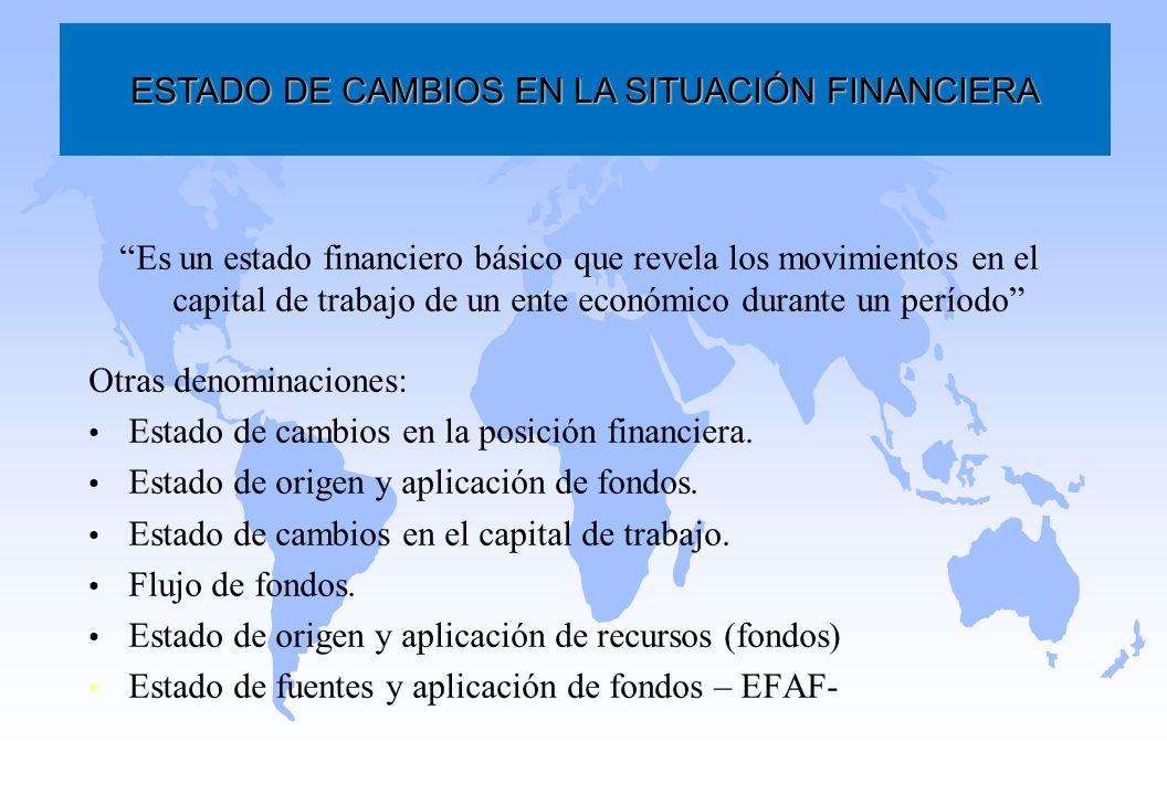 Es un estado financiero básico que revela los movimientos en el capital de trabajo de un ente económico durante un período Otras denominaciones: Estad