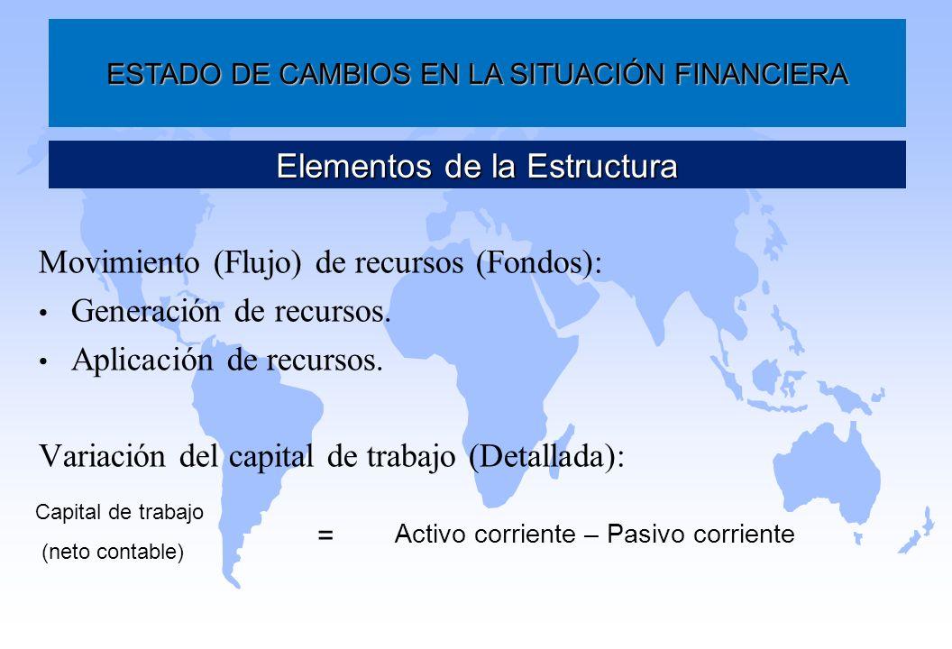 Movimiento (Flujo) de recursos (Fondos): Generación de recursos. Aplicación de recursos. Variación del capital de trabajo (Detallada): Elementos de la