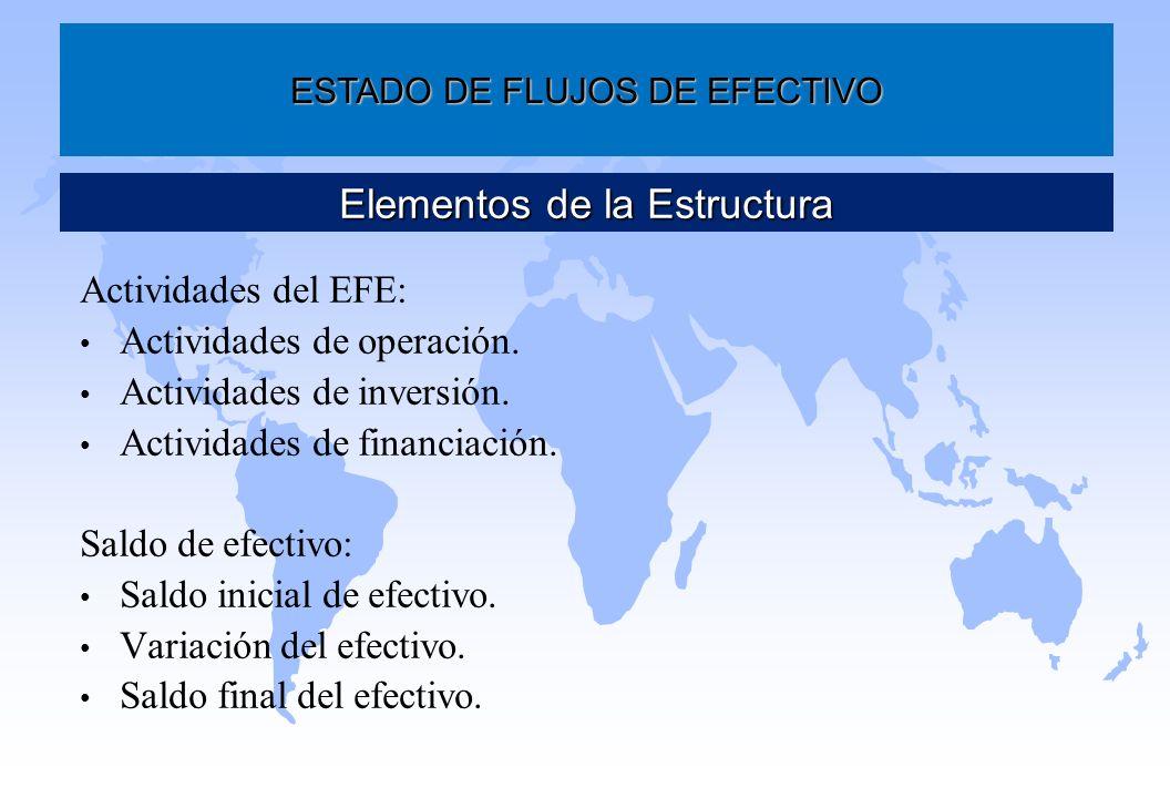 Actividades del EFE: Actividades de operación. Actividades de inversión. Actividades de financiación. Saldo de efectivo: Saldo inicial de efectivo. Va
