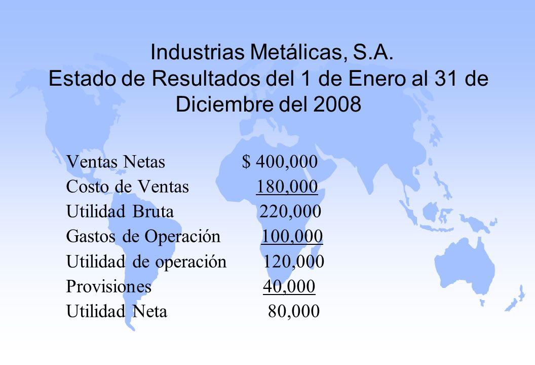 Industrias Metálicas, S.A. Estado de Resultados del 1 de Enero al 31 de Diciembre del 2008 Ventas Netas $ 400,000 Costo de Ventas 180,000 Utilidad Bru