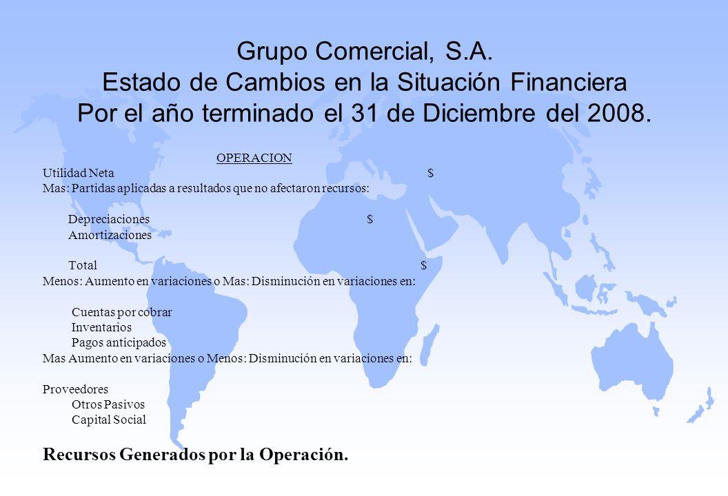 Grupo Comercial, S.A. Estado de Cambios en la Situación Financiera Por el año terminado el 31 de Diciembre del 2008. OPERACION Utilidad Neta $ Mas: Pa