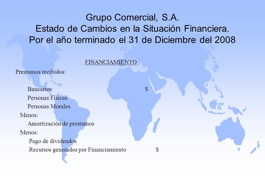 Grupo Comercial, S.A. Estado de Cambios en la Situación Financiera. Por el año terminado el 31 de Diciembre del 2008 FINANCIAMIENTO Prestamos recibido