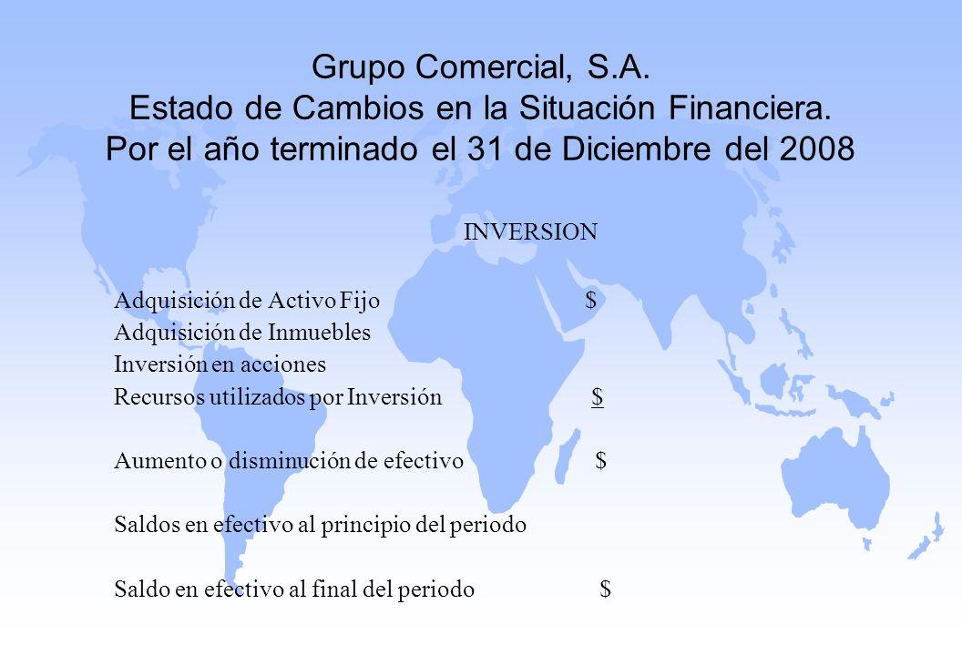 Grupo Comercial, S.A. Estado de Cambios en la Situación Financiera. Por el año terminado el 31 de Diciembre del 2008 INVERSION Adquisición de Activo F