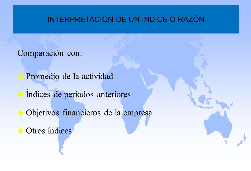 Comparación con: u Promedio de la actividad u Índices de períodos anteriores u Objetivos financieros de la empresa u Otros índices INTERPRETACION DE U