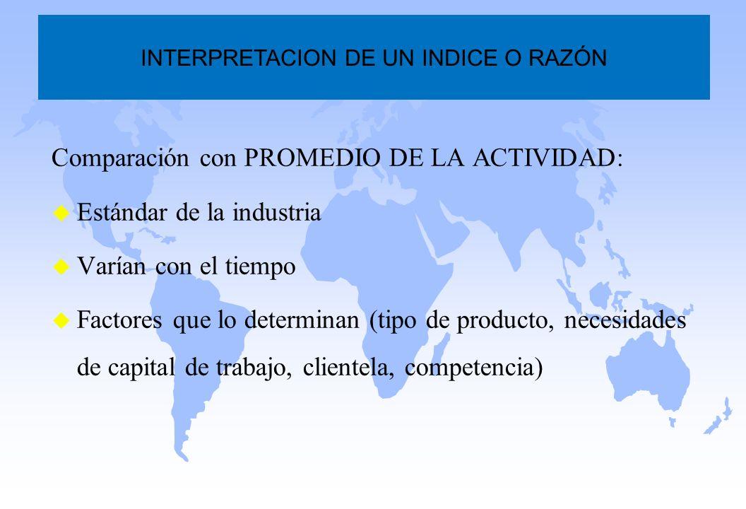 Comparación con PROMEDIO DE LA ACTIVIDAD: u Estándar de la industria u Varían con el tiempo u Factores que lo determinan (tipo de producto, necesidade