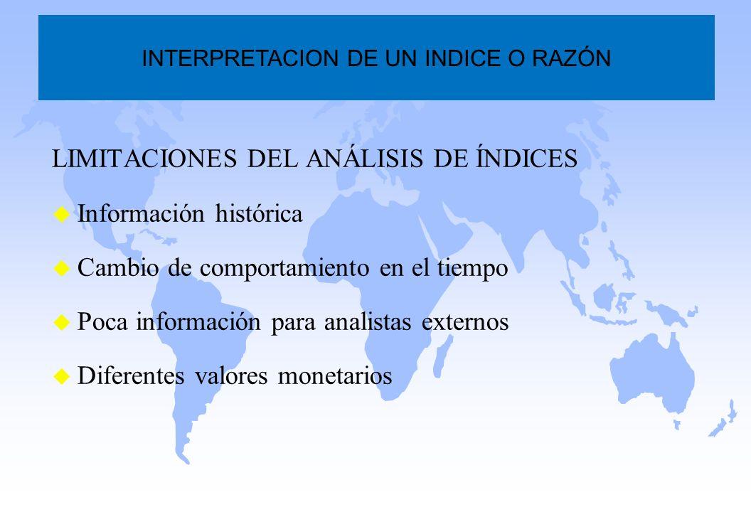 LIMITACIONES DEL ANÁLISIS DE ÍNDICES u Información histórica u Cambio de comportamiento en el tiempo u Poca información para analistas externos u Dife