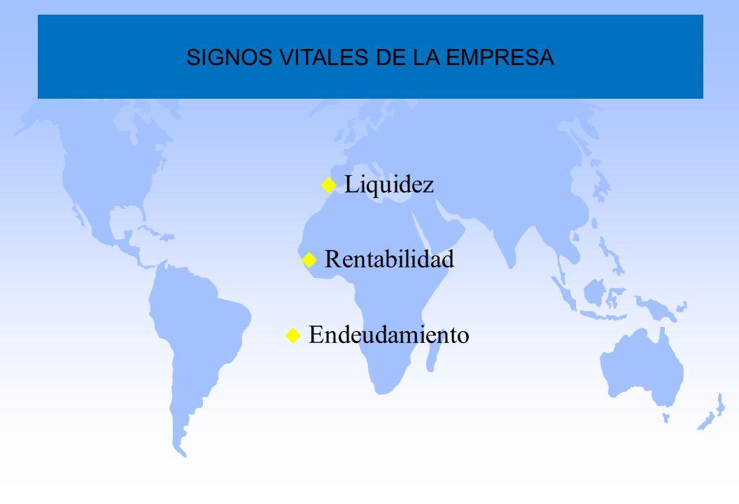 u Liquidez u Rentabilidad u Endeudamiento SIGNOS VITALES DE LA EMPRESA