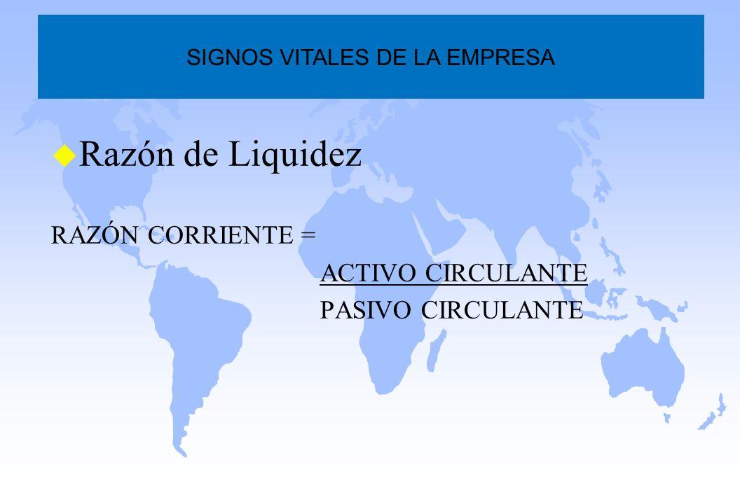 u Razón de Liquidez RAZÓN CORRIENTE = ACTIVO CIRCULANTE PASIVO CIRCULANTE SIGNOS VITALES DE LA EMPRESA