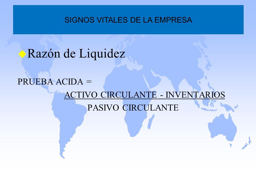u Razón de Liquidez PRUEBA ACIDA = ACTIVO CIRCULANTE - INVENTARIOS PASIVO CIRCULANTE SIGNOS VITALES DE LA EMPRESA