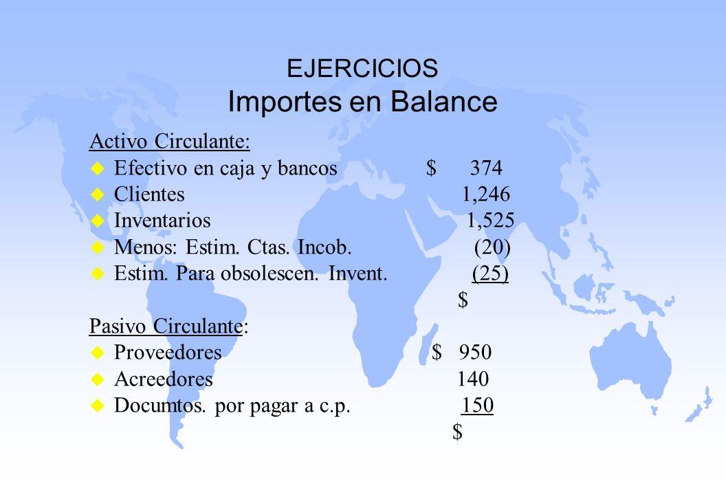 EJERCICIOS Importes en Balance Activo Circulante: u Efectivo en caja y bancos $ 374 u Clientes 1,246 u Inventarios 1,525 u Menos: Estim. Ctas. Incob.