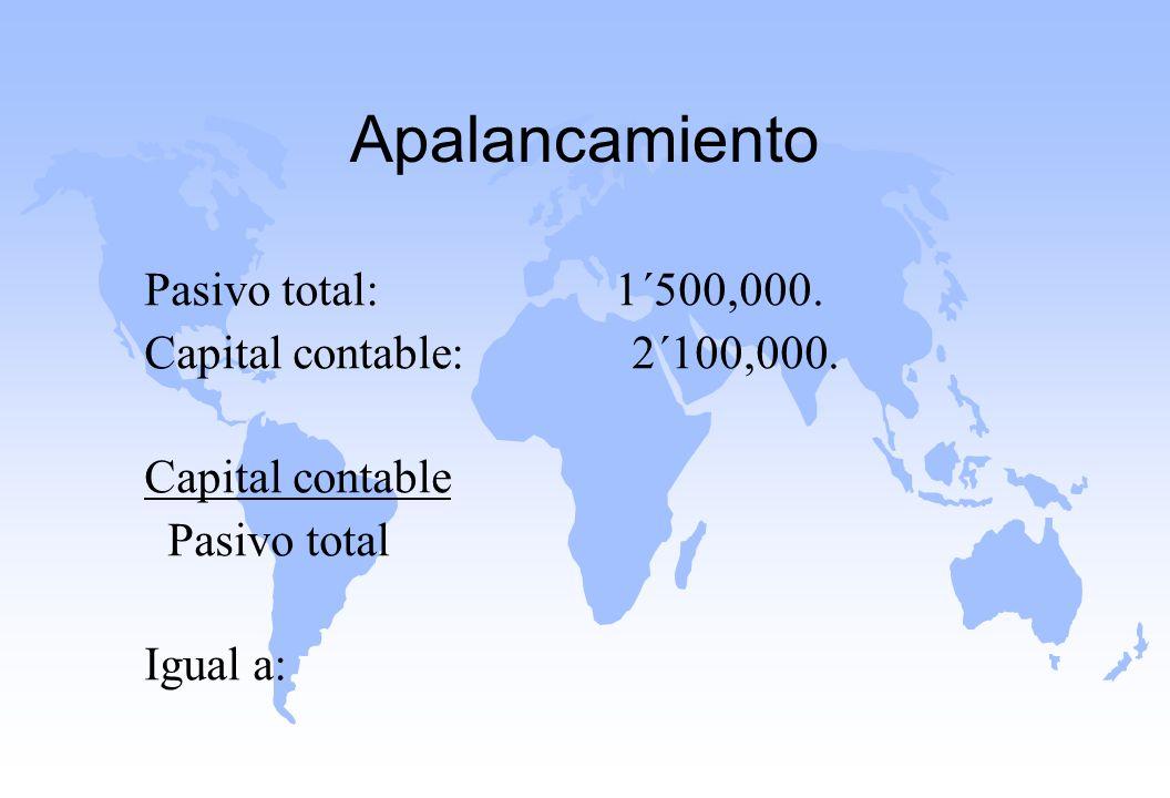 Apalancamiento Pasivo total: 1´500,000. Capital contable: 2´100,000. Capital contable Pasivo total Igual a: