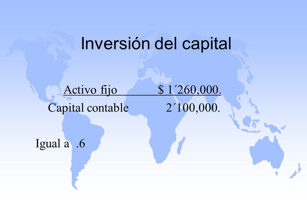 Inversión del capital Activo fijo $ 1´260,000. Capital contable 2´100,000. Igual a.6