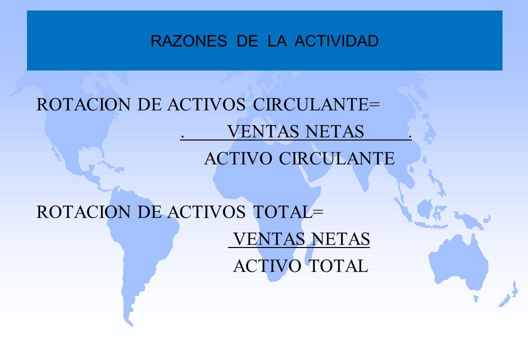ROTACION DE ACTIVOS CIRCULANTE=. VENTAS NETAS. ACTIVO CIRCULANTE ROTACION DE ACTIVOS TOTAL= VENTAS NETAS ACTIVO TOTAL RAZONES DE LA ACTIVIDAD