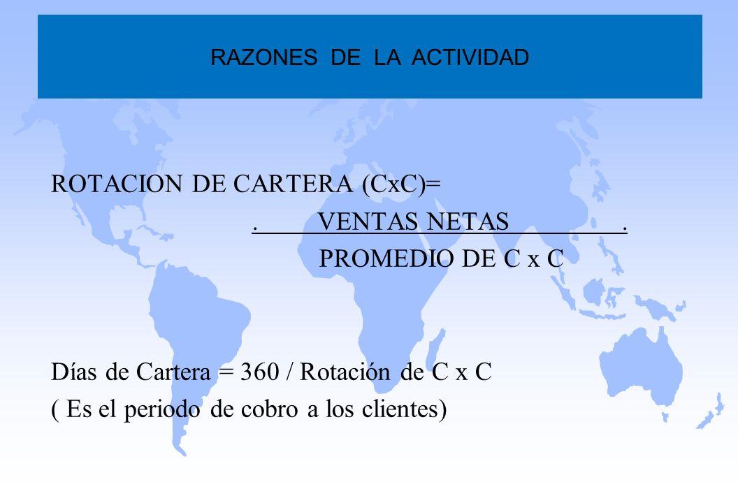 ROTACION DE CARTERA (CxC)=. VENTAS NETAS. PROMEDIO DE C x C Días de Cartera = 360 / Rotación de C x C ( Es el periodo de cobro a los clientes) RAZONES