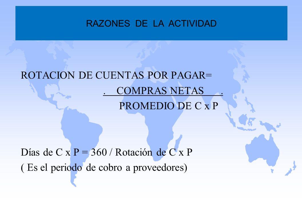 ROTACION DE CUENTAS POR PAGAR=. COMPRAS NETAS. PROMEDIO DE C x P Días de C x P = 360 / Rotación de C x P ( Es el periodo de cobro a proveedores) RAZON