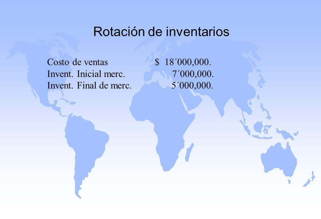 Rotación de inventarios Costo de ventas $ 18´000,000. Invent. Inicial merc. 7´000,000. Invent. Final de merc. 5´000,000.