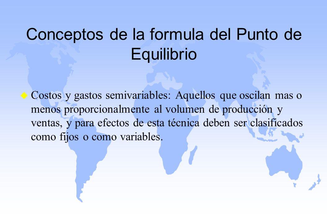 Conceptos de la formula del Punto de Equilibrio u Costos y gastos semivariables: Aquellos que oscilan mas o menos proporcionalmente al volumen de prod