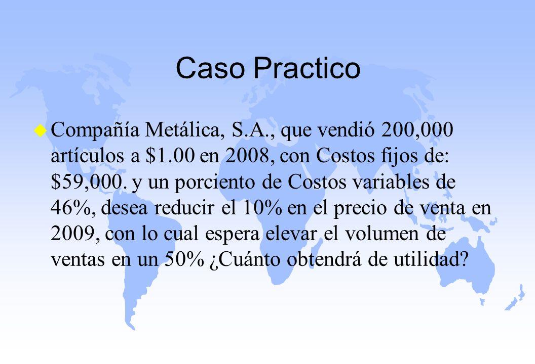 Caso Practico u Compañía Metálica, S.A., que vendió 200,000 artículos a $1.00 en 2008, con Costos fijos de: $59,000. y un porciento de Costos variable