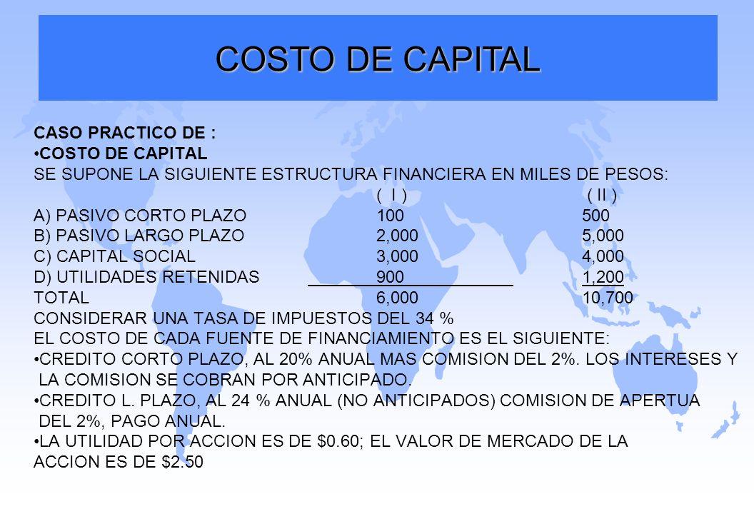 CASO PRACTICO DE : COSTO DE CAPITAL SE SUPONE LA SIGUIENTE ESTRUCTURA FINANCIERA EN MILES DE PESOS: ( I ) ( II ) A) PASIVO CORTO PLAZO100500 B) PASIVO
