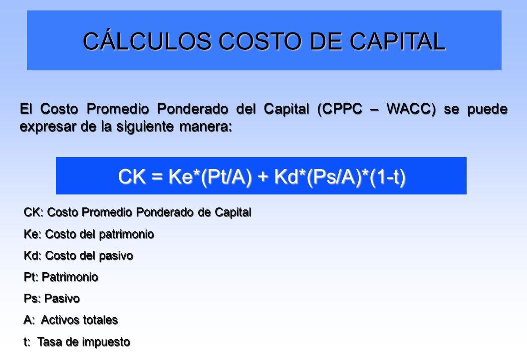CÁLCULOS COSTO DE CAPITAL El Costo Promedio Ponderado del Capital (CPPC – WACC) se puede expresar de la siguiente manera: CK = Ke*(Pt/A) + Kd*(Ps/A)*(