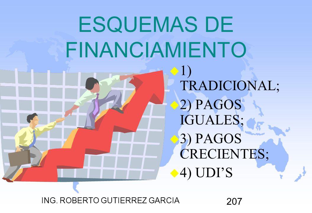 ING. ROBERTO GUTIERREZ GARCIA 207 ESQUEMAS DE FINANCIAMIENTO u 1) TRADICIONAL; u 2) PAGOS IGUALES; u 3) PAGOS CRECIENTES; u 4) UDIS