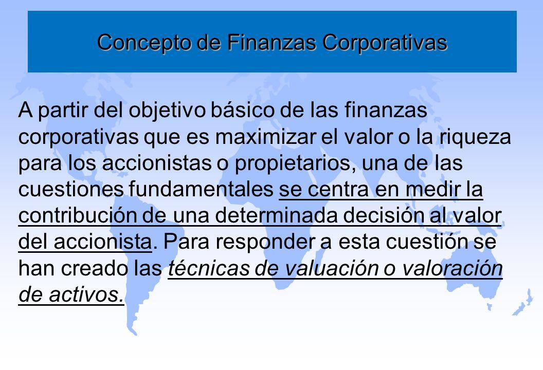 Concepto de Finanzas Corporativas A partir del objetivo básico de las finanzas corporativas que es maximizar el valor o la riqueza para los accionista