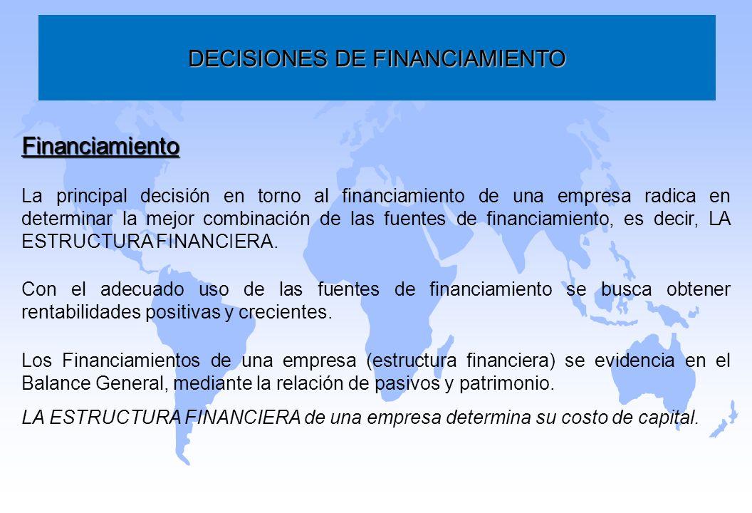 DECISIONES DE FINANCIAMIENTO Financiamiento La principal decisión en torno al financiamiento de una empresa radica en determinar la mejor combinación