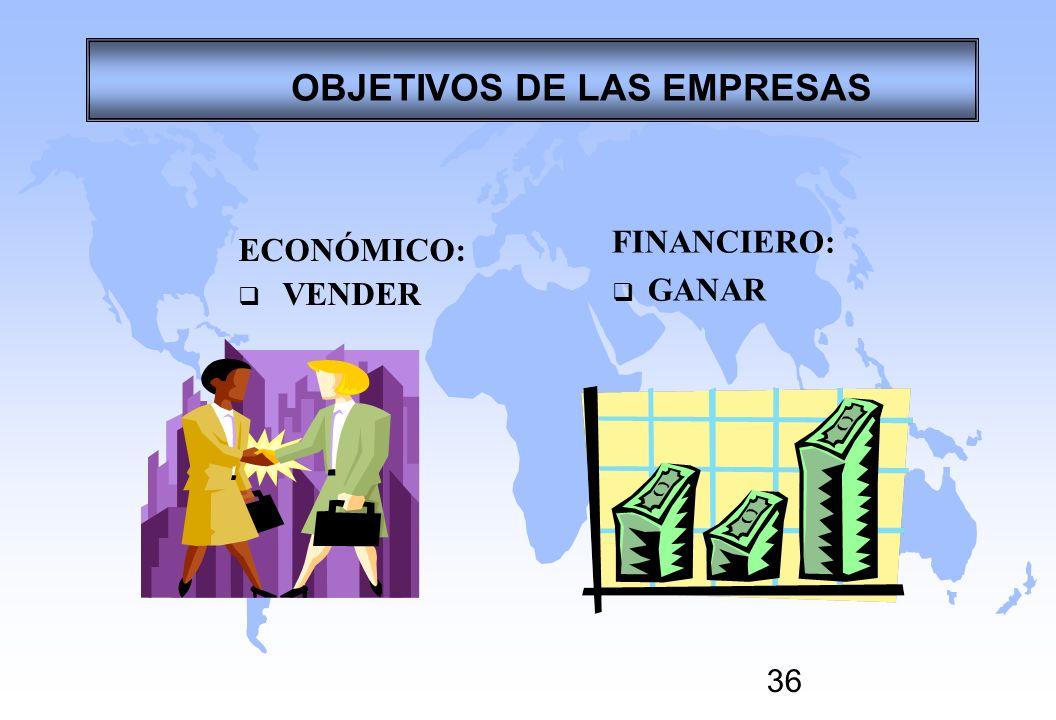 36 ECONÓMICO: VENDER FINANCIERO: GANAR OBJETIVOS DE LAS EMPRESAS