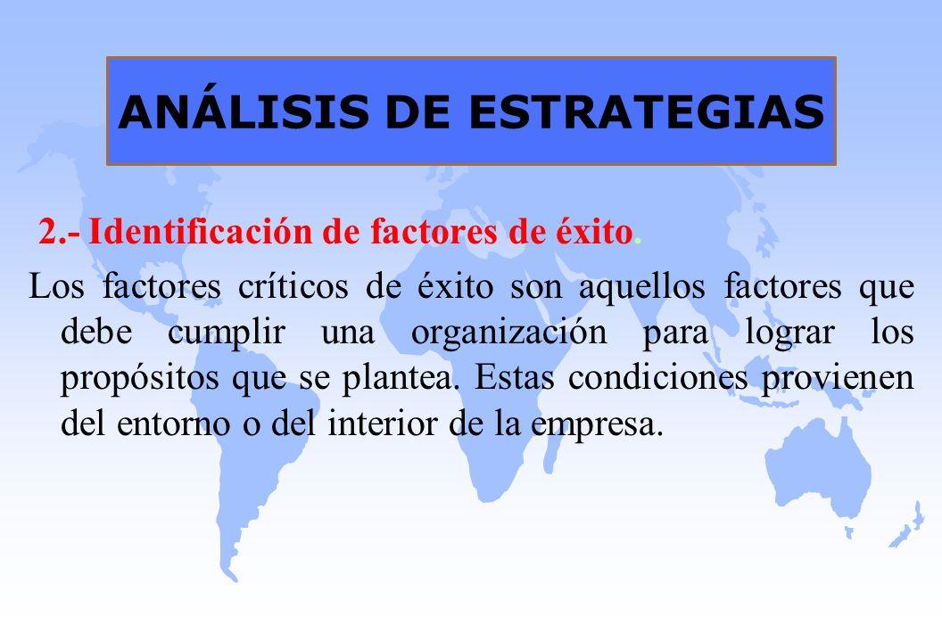 ANÁLISIS DE ESTRATEGIAS 2.- Identificación de factores de éxito. Los factores críticos de éxito son aquellos factores que debe cumplir una organizació