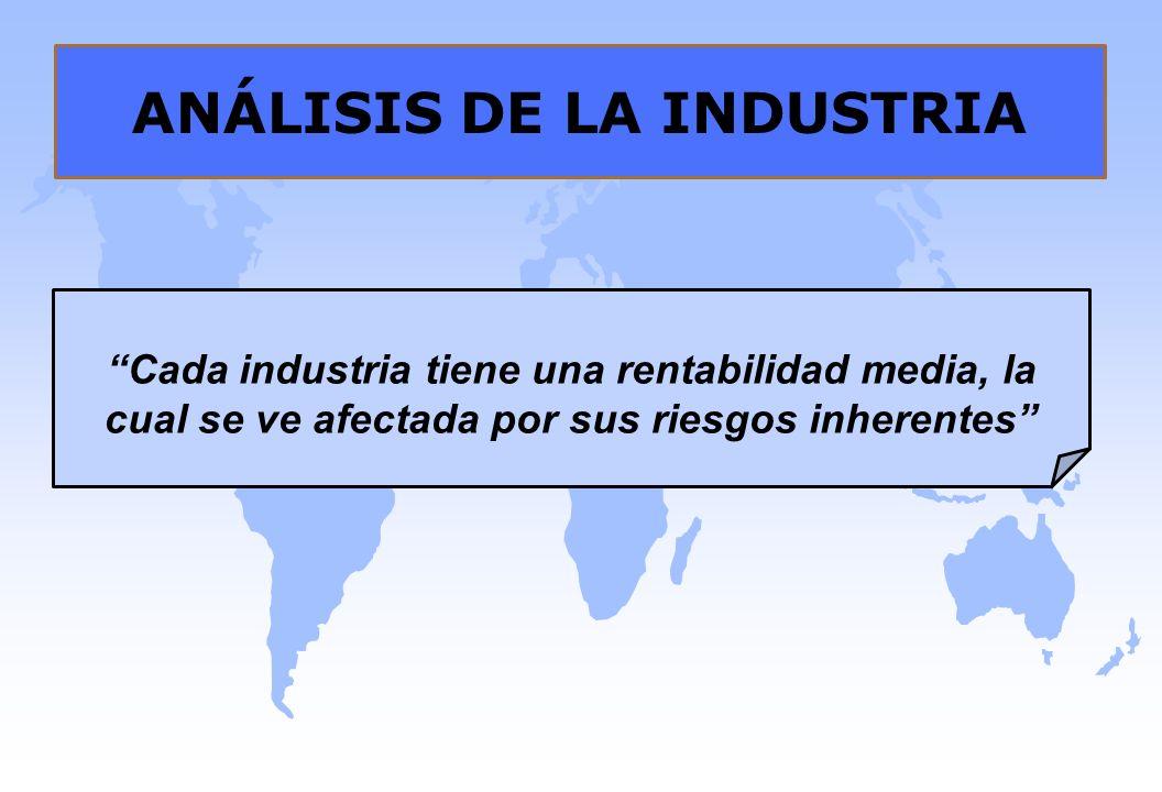 ANÁLISIS DE LA INDUSTRIA Cada industria tiene una rentabilidad media, la cual se ve afectada por sus riesgos inherentes