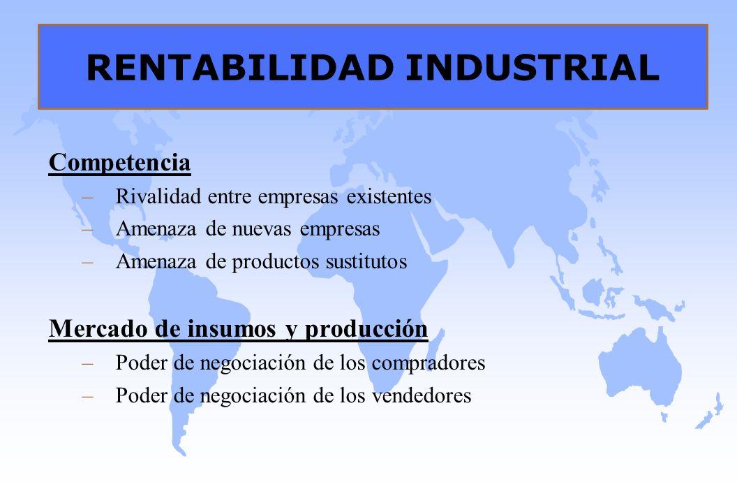 RENTABILIDAD INDUSTRIAL Competencia –Rivalidad entre empresas existentes –Amenaza de nuevas empresas –Amenaza de productos sustitutos Mercado de insum