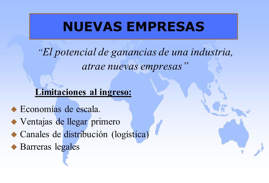 NUEVAS EMPRESAS El potencial de ganancias de una industria, atrae nuevas empresas Limitaciones al ingreso: u Economías de escala. u Ventajas de llegar