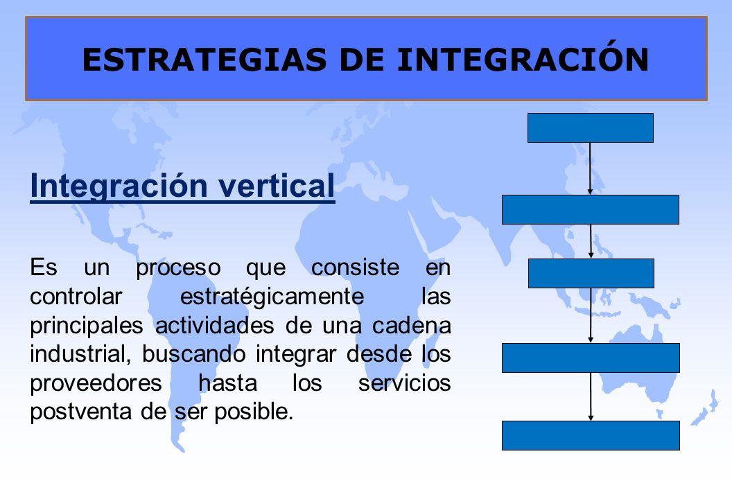 ESTRATEGIAS DE INTEGRACIÓN Integración vertical Es un proceso que consiste en controlar estratégicamente las principales actividades de una cadena ind
