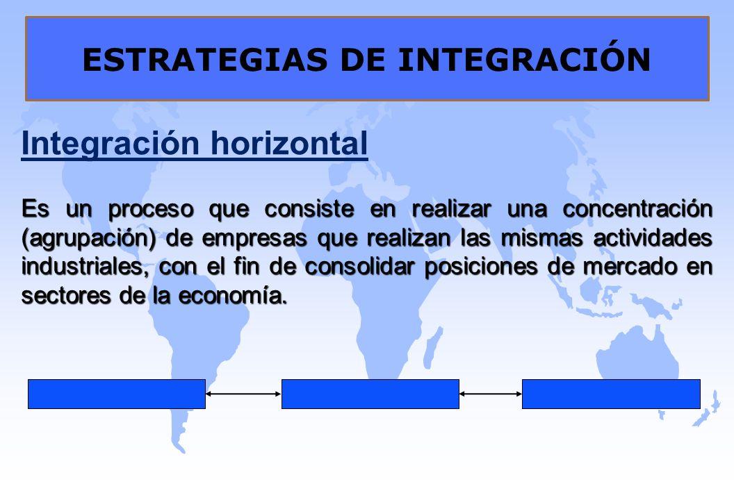 ESTRATEGIAS DE INTEGRACIÓN Integración horizontal Es un proceso que consiste en realizar una concentración (agrupación) de empresas que realizan las m