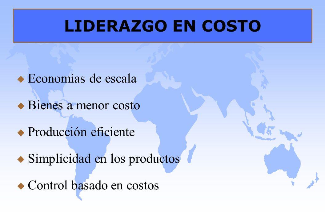 LIDERAZGO EN COSTO u Economías de escala u Bienes a menor costo u Producción eficiente u Simplicidad en los productos u Control basado en costos