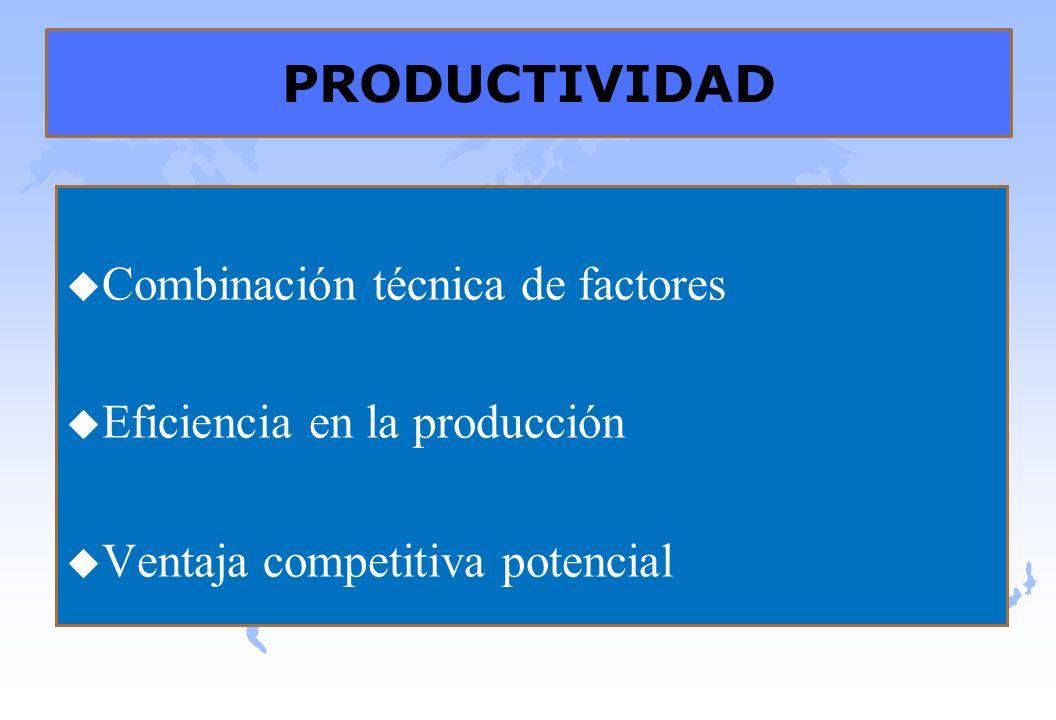 PRODUCTIVIDAD u Combinación técnica de factores u Eficiencia en la producción u Ventaja competitiva potencial
