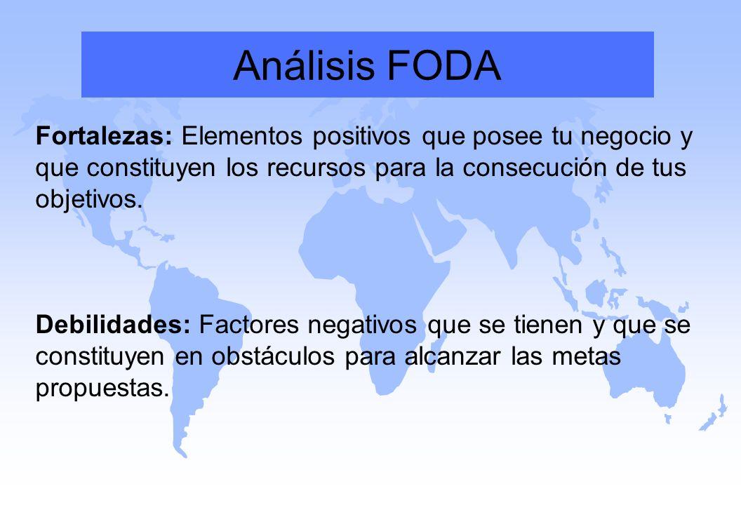 Análisis FODA Fortalezas: Elementos positivos que posee tu negocio y que constituyen los recursos para la consecución de tus objetivos. Debilidades: F