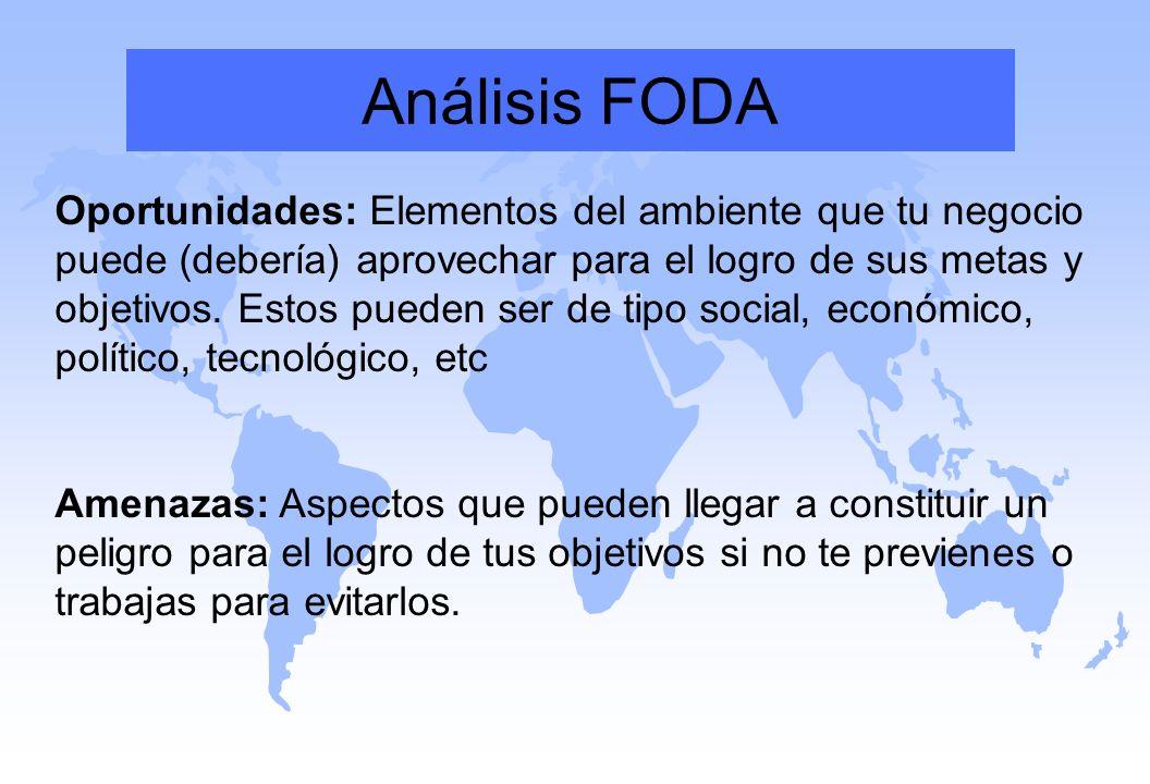 Análisis FODA Oportunidades: Elementos del ambiente que tu negocio puede (debería) aprovechar para el logro de sus metas y objetivos. Estos pueden ser