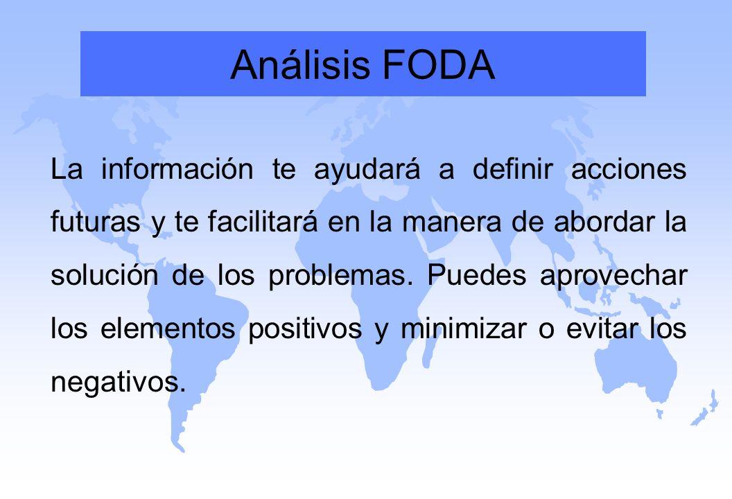 Análisis FODA La información te ayudará a definir acciones futuras y te facilitará en la manera de abordar la solución de los problemas. Puedes aprove