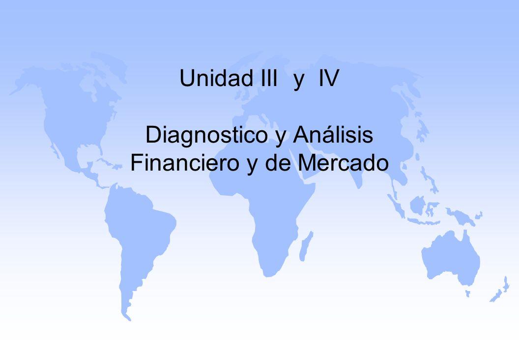 Unidad III y IV Diagnostico y Análisis Financiero y de Mercado