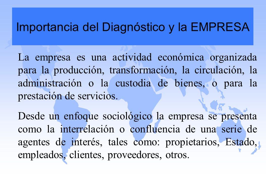 La empresa es una actividad económica organizada para la producción, transformación, la circulación, la administración o la custodia de bienes, o para