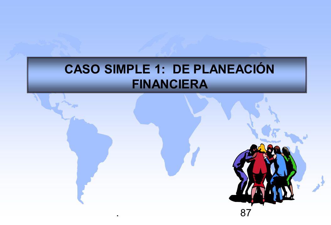 .87 CASO SIMPLE 1: DE PLANEACIÓN FINANCIERA