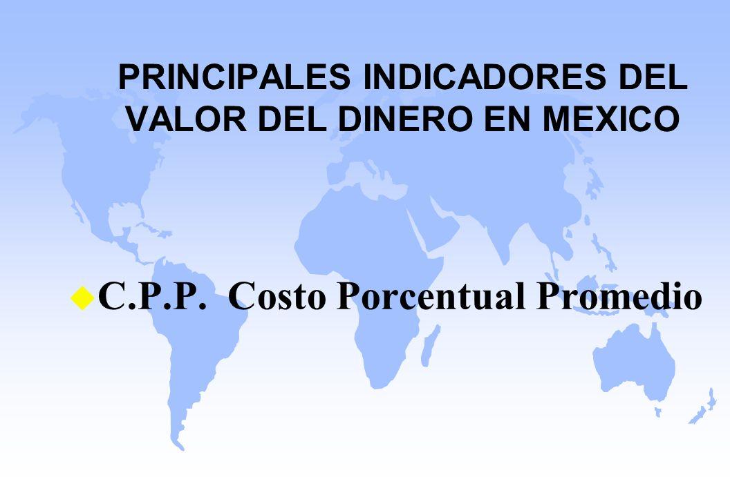 PRINCIPALES INDICADORES DEL VALOR DEL DINERO EN MEXICO u T.I.I.E.