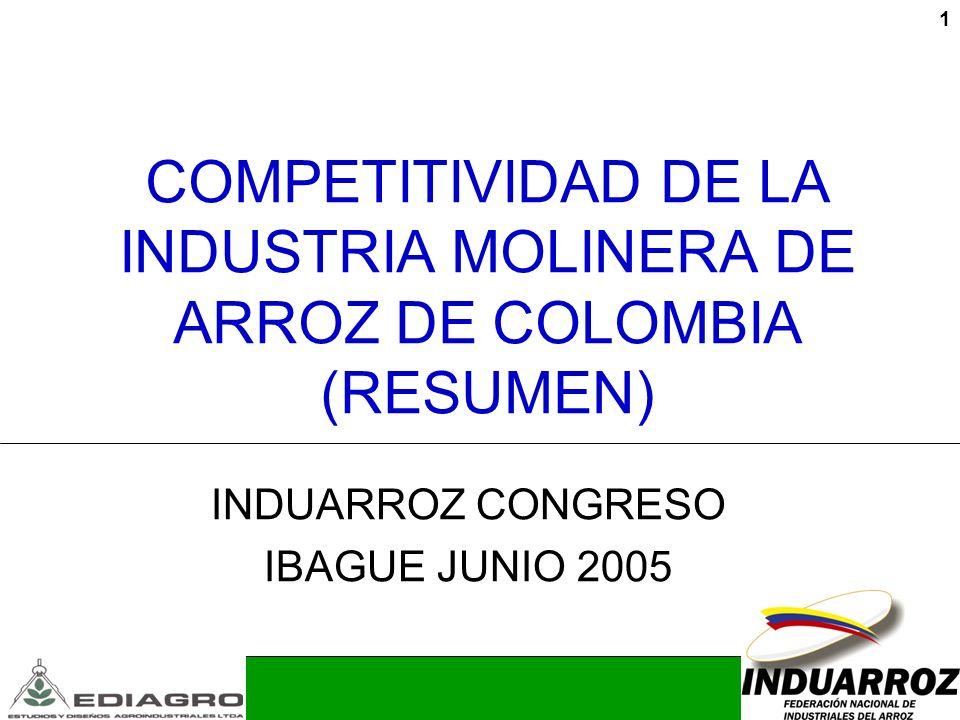 1 COMPETITIVIDAD DE LA INDUSTRIA MOLINERA DE ARROZ DE COLOMBIA (RESUMEN) INDUARROZ CONGRESO IBAGUE JUNIO 2005