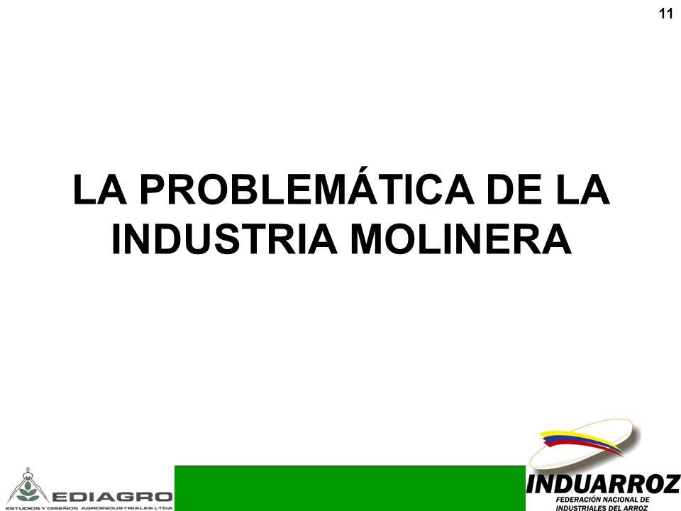11 LA PROBLEMÁTICA DE LA INDUSTRIA MOLINERA
