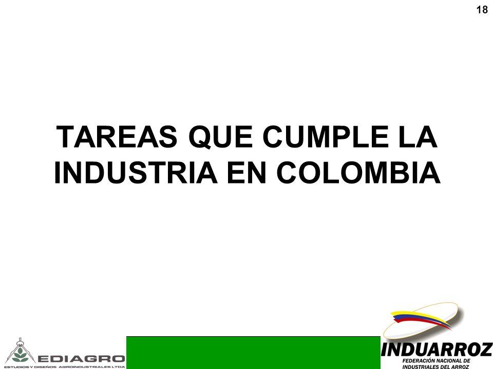 18 TAREAS QUE CUMPLE LA INDUSTRIA EN COLOMBIA