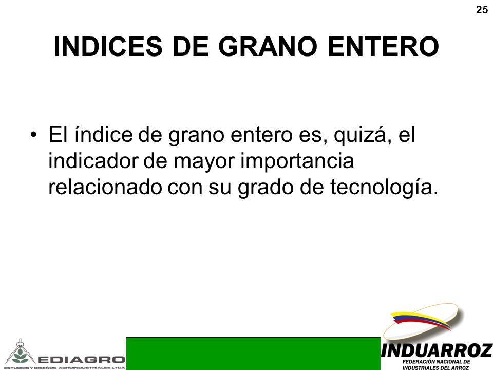 25 INDICES DE GRANO ENTERO El índice de grano entero es, quizá, el indicador de mayor importancia relacionado con su grado de tecnología.