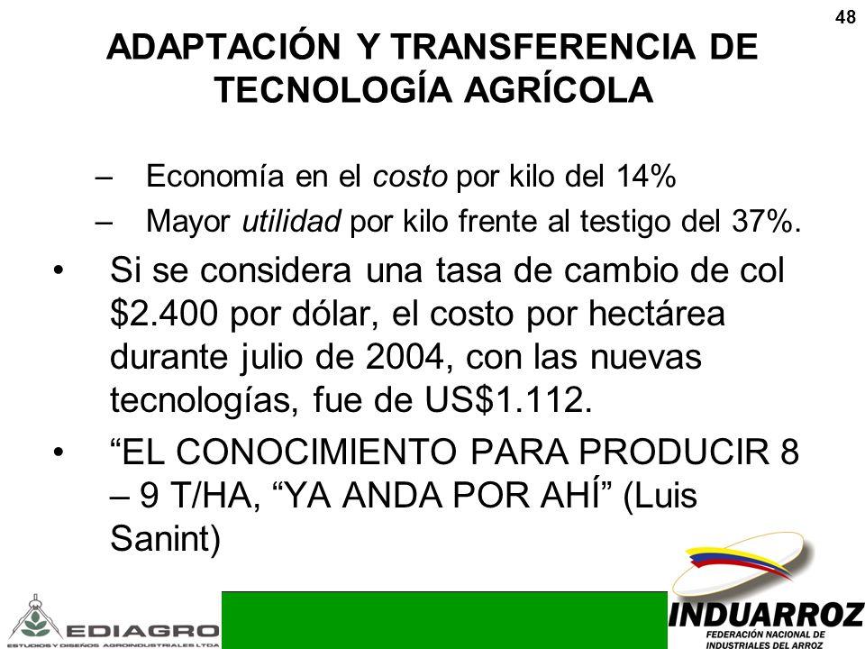 48 ADAPTACIÓN Y TRANSFERENCIA DE TECNOLOGÍA AGRÍCOLA –Economía en el costo por kilo del 14% –Mayor utilidad por kilo frente al testigo del 37%. Si se