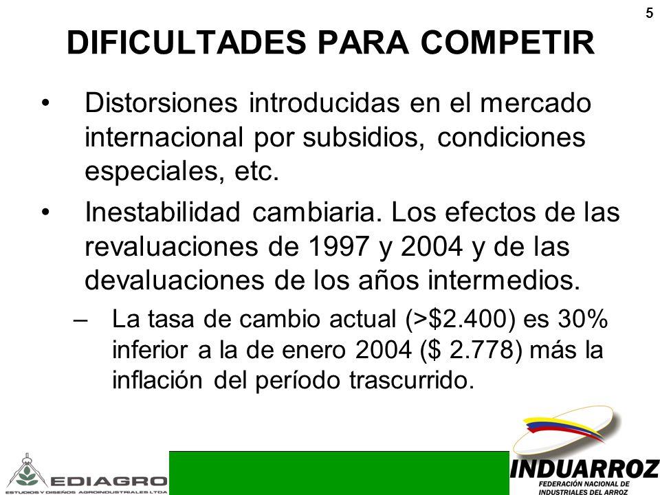 5 DIFICULTADES PARA COMPETIR Distorsiones introducidas en el mercado internacional por subsidios, condiciones especiales, etc. Inestabilidad cambiaria