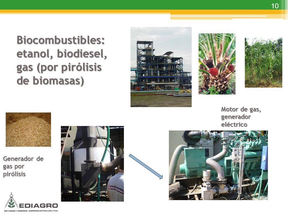 10 Biocombustibles: etanol, biodiesel, gas (por pirólisis de biomasas) Motor de gas, generador eléctrico Generador de gas por pirólisis
